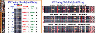 C6th Chord Chart Left Handed C6 Chord Chart For 6 String Lap Steel Dobro