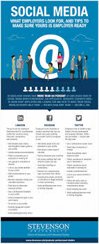 what employers look for in your social media