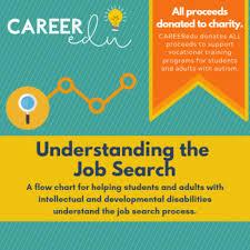 Job Search Process Flow Chart Understanding The Job Search By Careeredu Teachers Pay