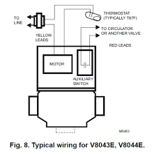 honeywell zone valve motor wiring diagram for zone valve honeywell wiring diagram for honeywell zone valve honeywell zone valve motor wiring diagram for zone valve honeywell zone valve v8043e1012 manual
