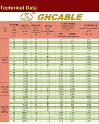 Residential Ampacity Chart Parallel Wire Ampacity Chart Www Bedowntowndaytona Com