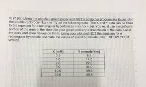 5 7 Pts Using The Attached Graph Paper And Not