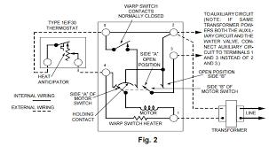 wiring diagram zone valve honeywell White Rodgers Relay Wiring Diagram White Rodgers 90 Series Wiring