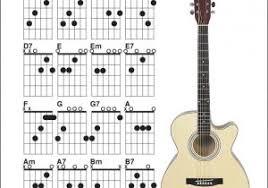 Guitar Chords Chart Pdf Basic Guitar Chords Chart Pdf Guitar Chords For Beginners Diagrams