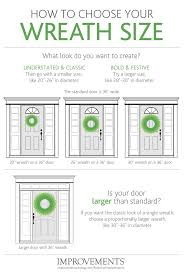 diagram of how to choose a wreath size for your door