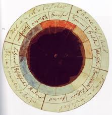 Brown Color Chart Wheel Color Psychology Wikipedia