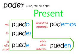 Poder Can Be Able Dormir To Sleep Lessons Tes Teach