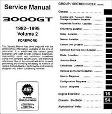 1995 mitsubishi 3000gt radio wiring diagram images 1995 3000gt wiring diagram auto repair manuals and