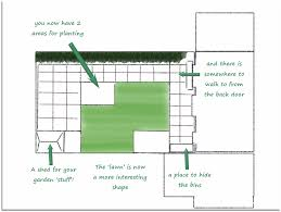 Small Picture How to Design a Gardenfrom scratch PlantPlots