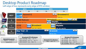 First Broadwell Desktop Cpus To Be Intel Core I7 5775c I5