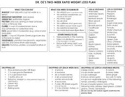 Dr Ozs Rapid Weight Loss Plan One Sheet The Dr Oz Show