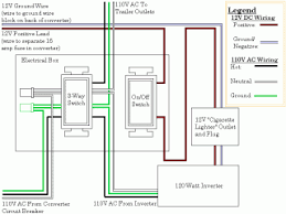 wiring diagram for rv inverter the wiring diagram hard wired inverter fiberglass rv wiring diagram
