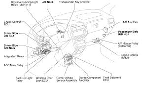 for a 2000 toyota sienna, where is the fuse for the a c located 2010 toyota sienna fuse box diagram at Toyota Sienna Fuse Box Diagram