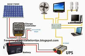 also Top Result Diy solar Panels System Beautiful Fantastic solar Panels additionally Rv solar Panel Installation Wiring Diagram Ex le Of Rv solar Power moreover Solar Installation Master Electrician   Lessons   Tes Teach as well With Solar Panel Wiring Diagram   wiring besides  likewise Solar Panel Wiring Diagram Schematic   Wiring Diagram • besides Solar Panels Wiring Diagram Installation – neveste info likewise Solar Panel Wiring Diagram For Home   Data Wiring Diagrams • furthermore Renogy Setup Guide With Solar Panels Wiring Diagram Installation In additionally How To Install Solar Panels Wiring Diagram Lovely Best Solar. on install solar panels wiring diagram