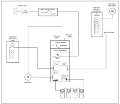 generator backfeed wiring diagram unique charming main electrical Generator Backfeed Breaker generator backfeed wiring diagram luxury don t despair ac coupling can alleviate your solar storage challenges