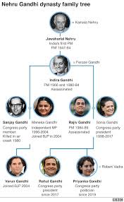 Feroze Gandhi Family Chart Rahul Gandhi Is This The End Of The Gandhi Dynasty Bbc News