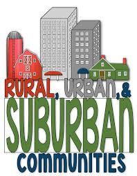 Urban Suburban Rural Different Communities Urban Suburban And Rural