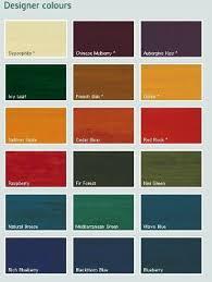 Problem Solving Dulux Trade Colour Chart Dulux Exterior Wood