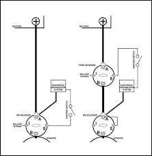 ford starter solenoid wiring diagram wiring diagram wiring diagram for a ford starter relay the