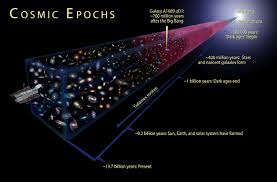 Dark Energy Feed Chart How Many Atoms Are There In The Universe Universe Today