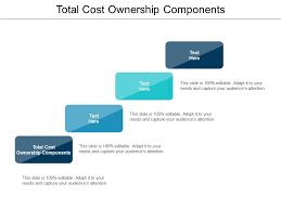 Total Cost Ownership Components Ppt Powerpoint Presentation