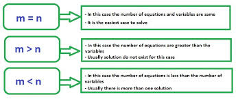 data science solving linear equations