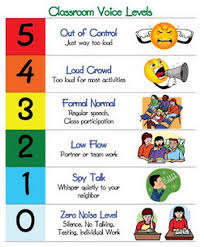 61 Punctual Noise Level In The Classroom Chart