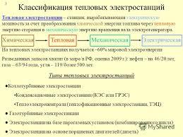 Гидроэлектростанции Скачать Реферат