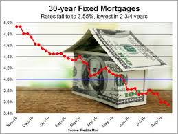 Fha 30 Year Fixed Rate Trend Chart How Low Will Fixed Rate Mortgages Go Orange County Register
