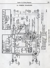 wiring diagram ford tractor 7710 the wiring diagram cushman truckster wiring schematic nodasystech wiring diagram
