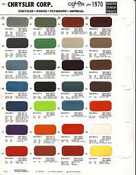 Mopar Engine Color Chart Colour Options Dodge Challenger Car Paint Colors Dodge