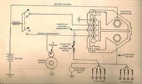 2003 gmc sierra headlight wiring diagram images gmc sierra unit 1994 k2500 wiring diagram get image about
