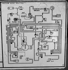 fuse diagram for f fuse automotive wiring diagrams vacuum diagram