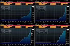 Rare Earth Metal Prices Go Parabolic Svargaman Livejournal