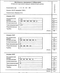 quality менеджмент качества и iso  На основании собранных с помощью этих контрольных листков данных не представляет труда составить таблицу суммарных отказов