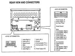 signal wiring diagram 85 toyota toyota 4runner wiring diagram 1978 toyota pickup wiring diagram at 1979 Toyota Pickup Wiring Diagram
