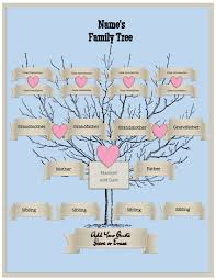 photo family tree template 4 generation family tree template free to customize print
