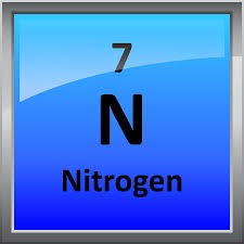 Nitrogen Periodic Table Minimalist | The Latest Information Home ...