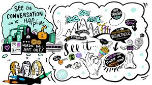 Visual Recording In Art And Design Digital Graphic Recording With Visualtalks Visual Note