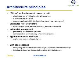 Principles Of Architecture Architecture Principles