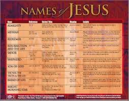 Free Names Of Jesus Chart Beautiful Chart To Download