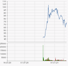 The page provides data about today's value of one bitcoin in euros. 0 1 Bitcoin In Euro Agroall Com