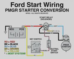 ford f150 starter relay fuse wiring diagram in sensecurity org ford starter motor wiring diagram ford f150 starter relay fuse wiring diagram in