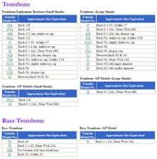 Bass Trombone Mouthpiece Chart 17 Best Kelly Mouthpieces Images Trumpet Mouthpiece