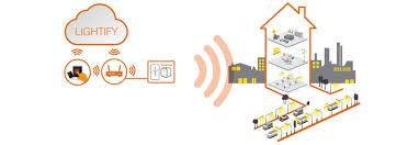 wireless lighting solutions. Innovative Wireless Lighting Solutions