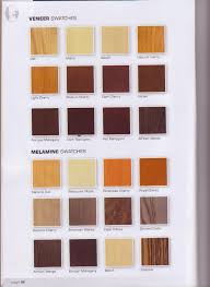 wood colours for furniture. Delighful For Wood Colours For Colours Furniture D