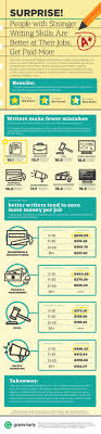 strong writing skills make you better at your job and are linked strong writing skills make you better at your job and are linked to higher pay infographic
