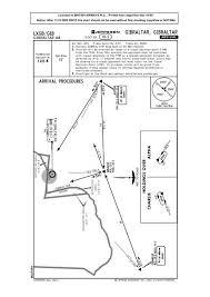 Jeppview Lxgb Gibraltar Ab 9 Charts Virtualiroma