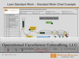 Standard Work Templates 24 Logical Standardised Work Chart