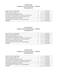 the possible gre essay topics samples the psych apprentice how to essay rubric high school